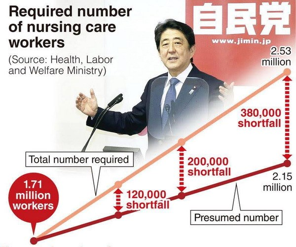 Abenomics giai doan hai: An sinh xa hoi – Bai toan hoc bua hinh anh 1