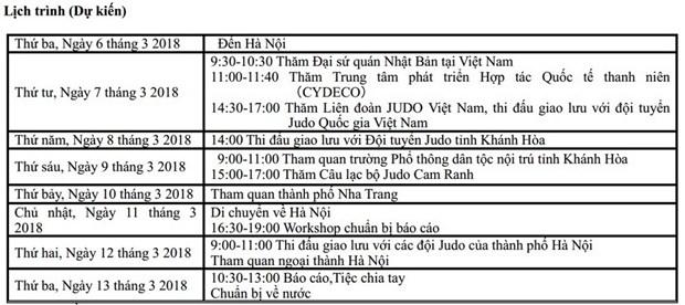 Doan 15 sinh vien que huong mon vo Judo thi dau giao huu tai Viet Nam hinh anh 2