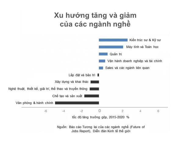 "VinUni: ""Uom mam"" nhung tai nang cong nghe tuong lai hinh anh 1"