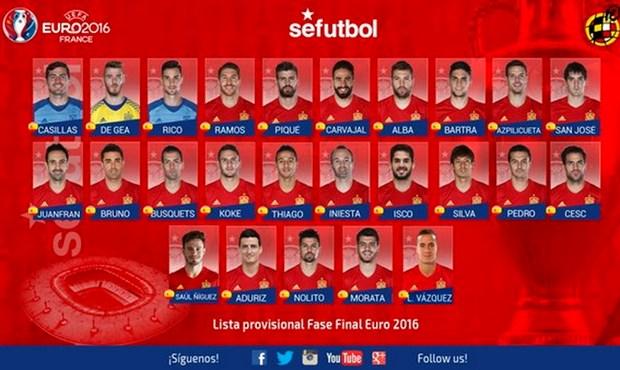 Tuyen Tay Ban Nha gay bat ngo: Torres, Costa va Mata bi loai hinh anh 1