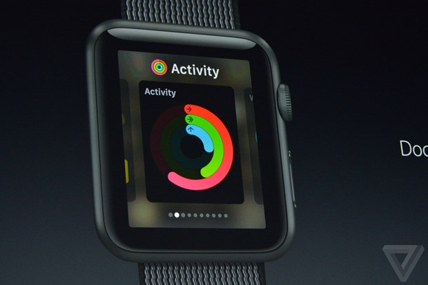 Toan canh su kien WWDC 2016 ra mat iOS 10 va MacOs cua Apple hinh anh 6