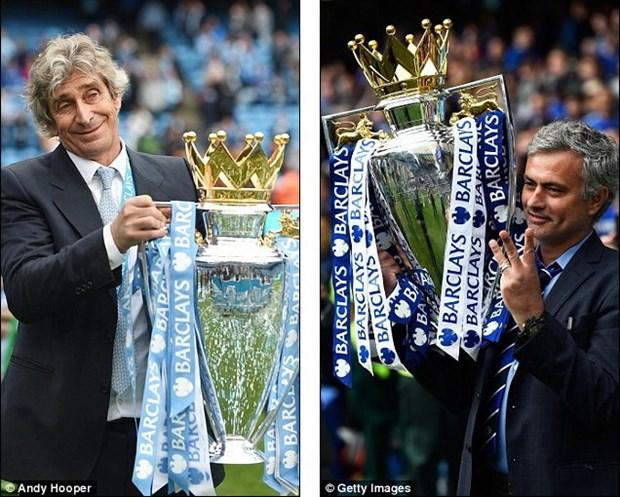 Ranieri bi sa thai: Cac HLV cu vo dich Premier League la mat viec? hinh anh 4