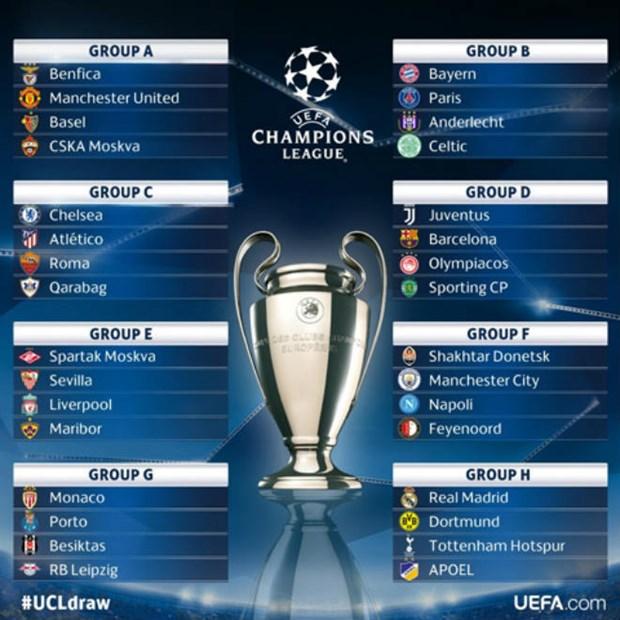 Champions League: M.U de tho, Real va Chelsea vao bang kho hinh anh 2