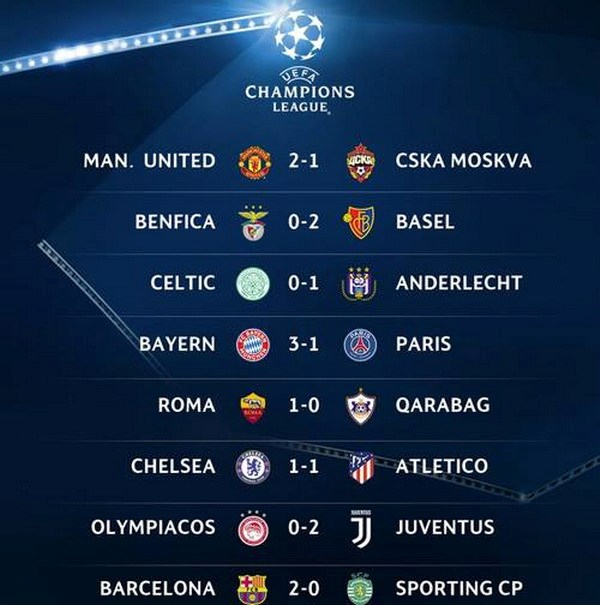 Champions League: Xac dinh duoc them 4 doi vao vong knock-out hinh anh 6