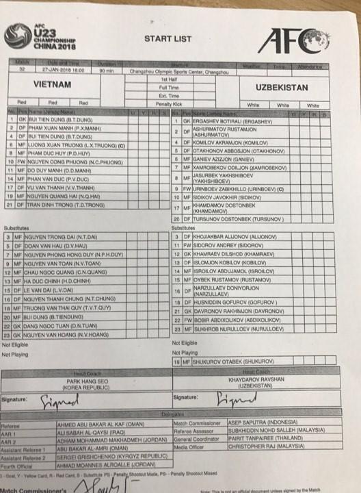 AFC bat ngo doi trong tai chinh tran U23 Viet Nam-U23 Uzbekistan hinh anh 2