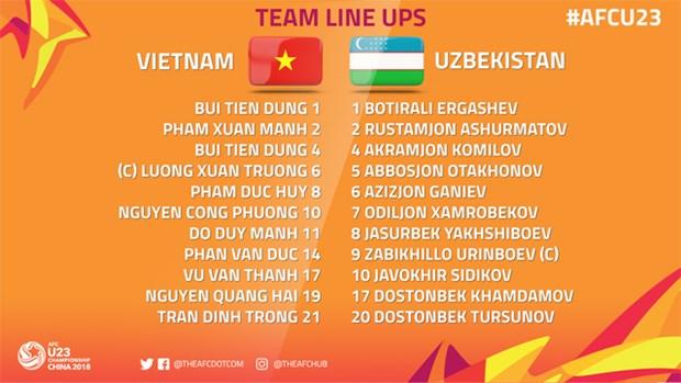 U23 Viet Nam-U23 Uzbekistan 1-2: Nha vo dich cua nguoi ham mo hinh anh 10