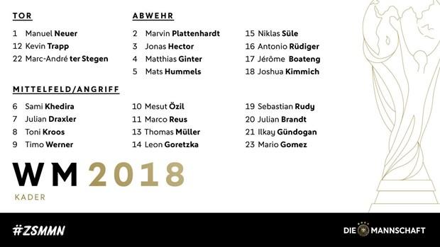 Loew noi gi sau khi chot danh sach tuyen Duc du World Cup 2018? hinh anh 3