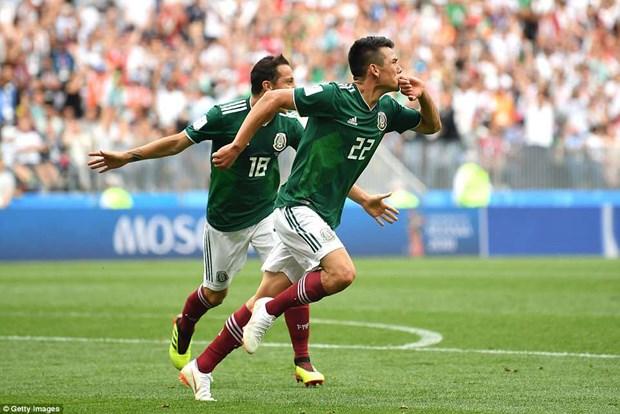 Dia chan tai Luzhniki: Mexico ha guc duong kim vo dich Duc hinh anh 1