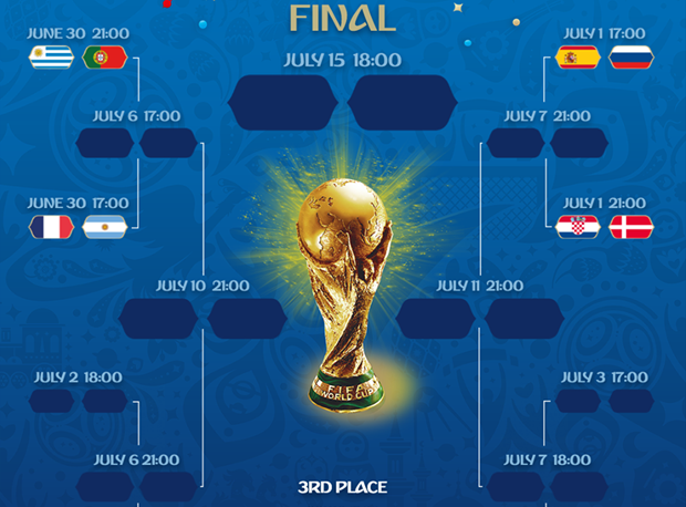 Xac dinh 4 cap dau vong 1/8 World Cup 2018: Argentina 'chien' Phap hinh anh 1