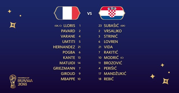 Phap vs Croatia 4-2: Les Bleus lan thu 2 len dinh the gioi hinh anh 5