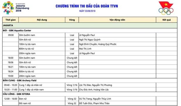 Tuong thuat truc tiep ASIAD ngay 22/8: Viet Nam co HCV dau tien hinh anh 4