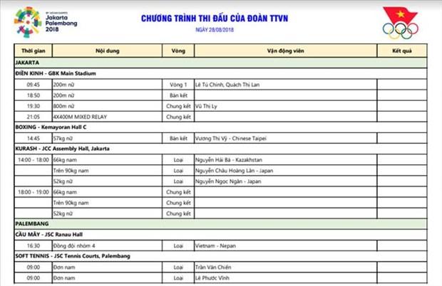 Lich thi dau ngay 28/8: Cam hung tu doi tuyen Olympic Viet Nam hinh anh 2