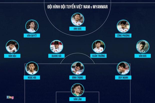 Myanmar vs Viet Nam 0-0: Viet Nam mat chien thang vi trong tai hinh anh 6