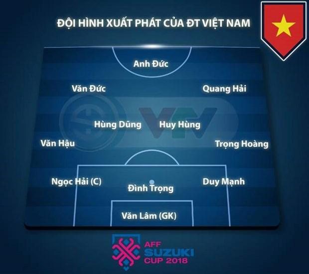 Viet Nam vs Malaysia 1-0 (3-2): Viet Nam vo dich AFF Suzuki Cup 2018 hinh anh 10