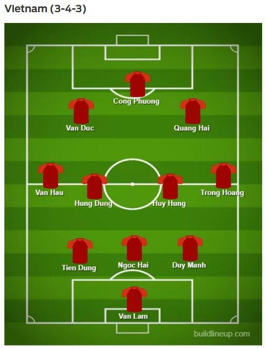 Link xem truc tiep Viet Nam - Iraq tai VCK Asian Cup 2019 hinh anh 4