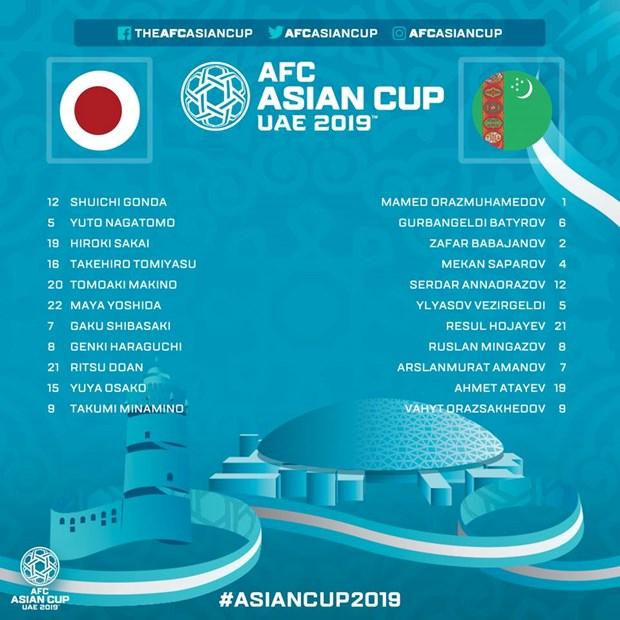 Xem truc tiep Asian Cup 2019: Nhat Ban vs Turkmenistan hinh anh 2