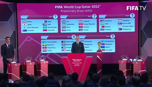 Vong loai World Cup: Viet Nam gap UAE, Thai Lan, Malaysia, Indonesia hinh anh 6