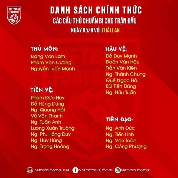 Tuyen Viet Nam chot danh sach: HLV Park Hang-seo loai Ha Minh Tuan hinh anh 3