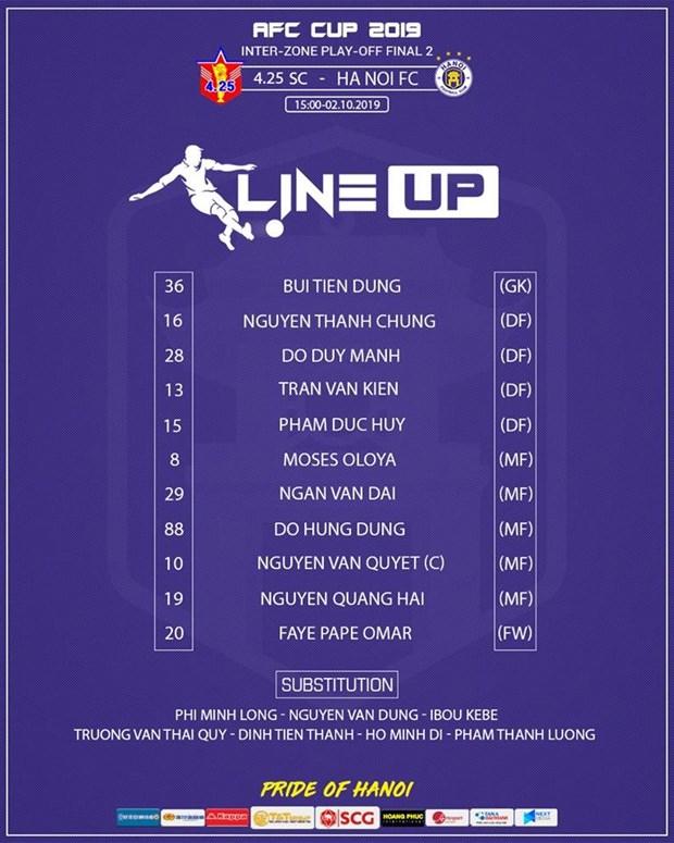 Ha Noi FC dung buoc dang tiec tai dau truong AFC Cup 2019 hinh anh 2