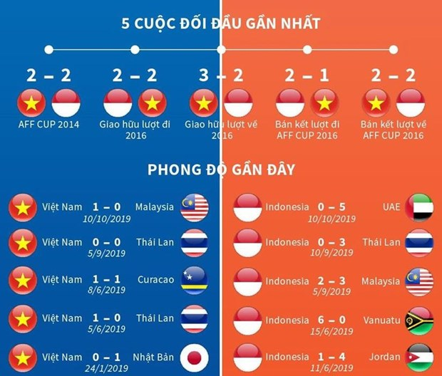 Đội tuyển Việt Nam thắng tưng bừng 3-1 ngay trên sân Indonesia - 6