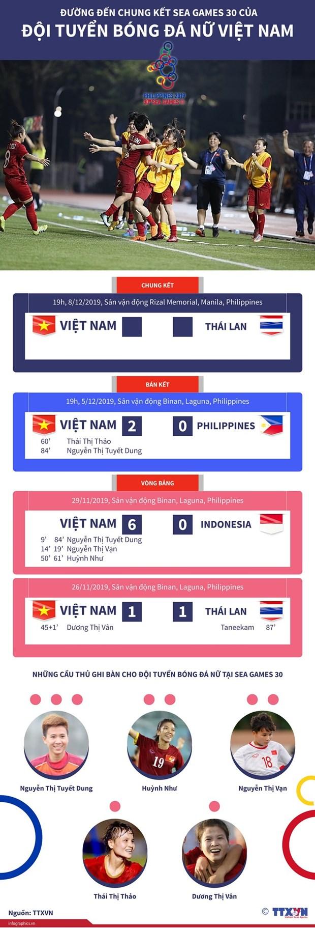Danh bai Thai Lan, doi tuyen nu Viet Nam gianh HCV SEA Games 30 hinh anh 12