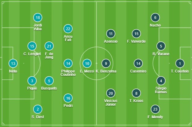 Real Madrid danh bai Barcelona o tran El Clasico thu 245 trong lich su hinh anh 1