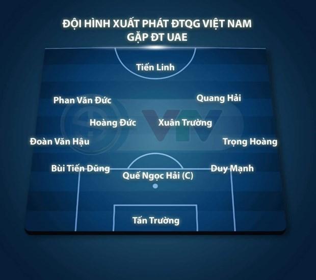 UAE-Viet Nam 3-2: Tuyen Viet Nam ngang cao dau di vao lich su hinh anh 1