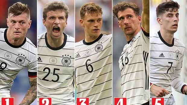 Danh bai Duc, doi tuyen Anh gianh ve vao tu ket EURO 2020 hinh anh 2