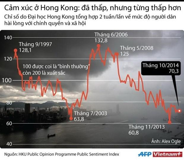 Xung dot o Mong Kok khien tinh hinh Hong Kong them be tac hinh anh 2