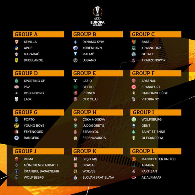 Ket qua boc tham Europa League: Arsenal gap kho, M.U de tho hinh anh 1