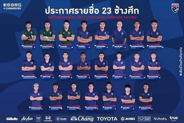Thai Lan gay bat ngo voi danh sach dau Viet Nam o vong loai World Cup hinh anh 1