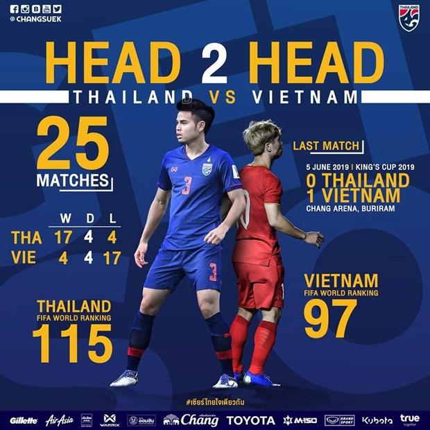 Tran Thai Lan-Viet Nam duoc AFC xep vao hang 'kinh dien' hinh anh 1
