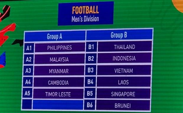 U22 Viet Nam cung bang voi Thai Lan, Indonesia tai SEA Games 30 hinh anh 1