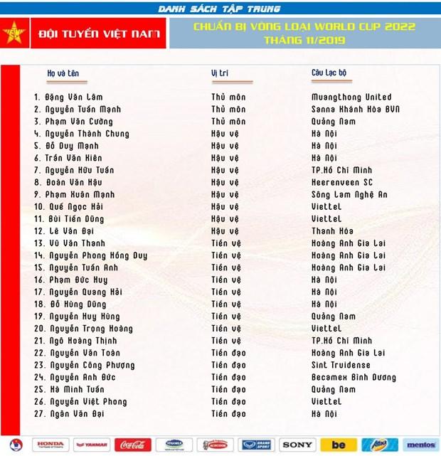 HLV Park gay bat ngo o danh sach tuyen Viet Nam dau UAE, Thai Lan hinh anh 3