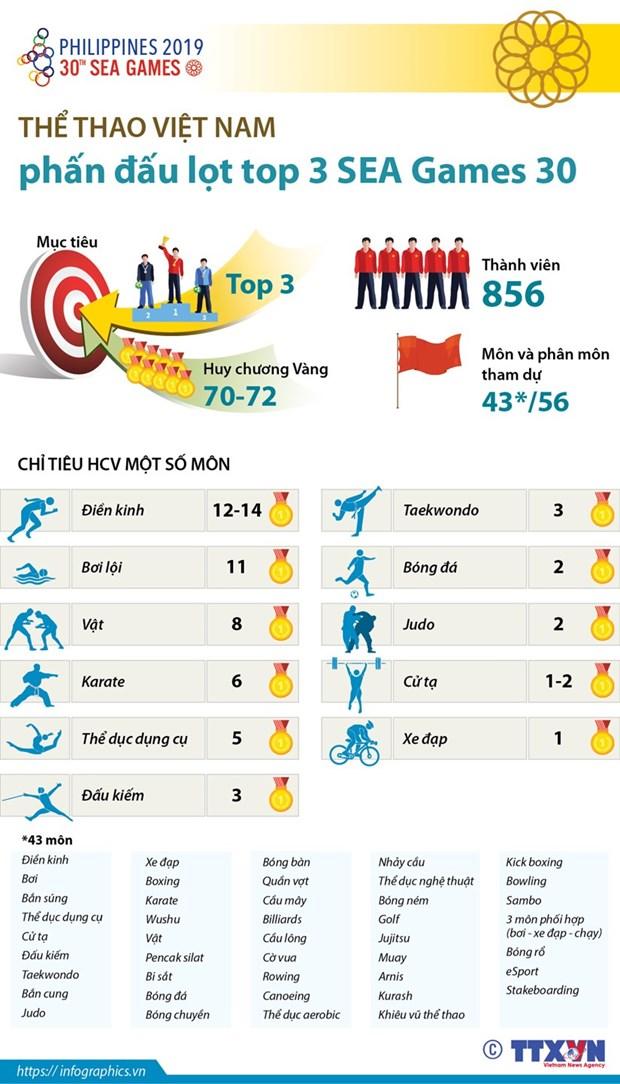 Le xuat quan Doan The thao Viet Nam tham du SEA Games 30 hinh anh 3