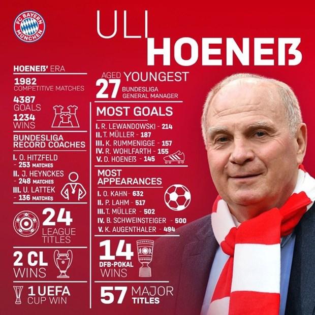 Herbert Hainer chinh thuc tro thanh Chu tich cua Bayern Munich hinh anh 1