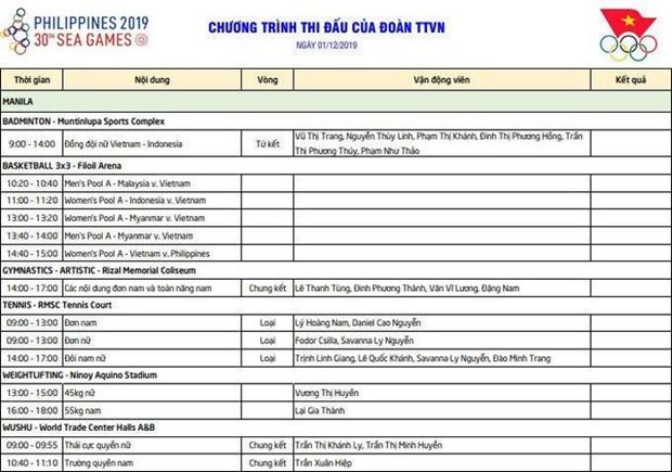 Lich thi dau SEA Games 30 cua doan The thao Viet Nam ngay 1/12 hinh anh 3