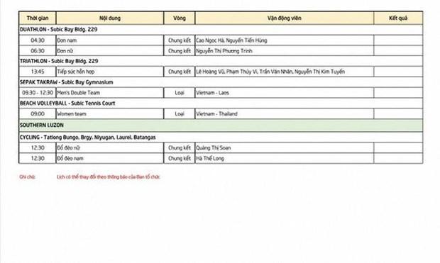 Lich thi dau SEA Games ngay 2/12: Cho 'con mua vang' cho Viet Nam hinh anh 5