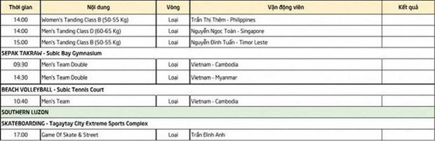 The duc dung cu quyet co Vang, U22 Viet Nam doi dau U22 Singapore hinh anh 4