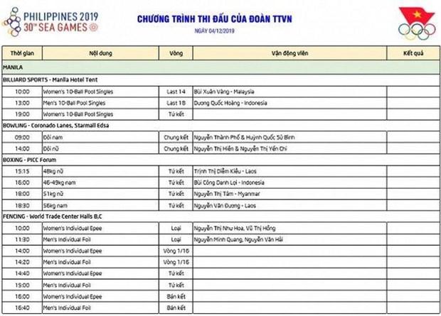 Lich thi dau SEA Games: Anh Vien nhap cuoc, cho HCV tu The duc dung cu hinh anh 1