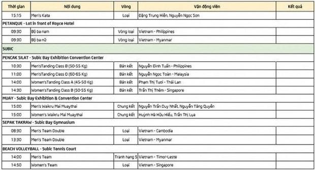 Lich thi dau SEA Games: Anh Vien nhap cuoc, cho HCV tu The duc dung cu hinh anh 4