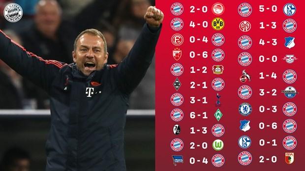 Hansi Flick: O Bayern, Double la bat buoc, Treble la dieu tat ca muon hinh anh 1