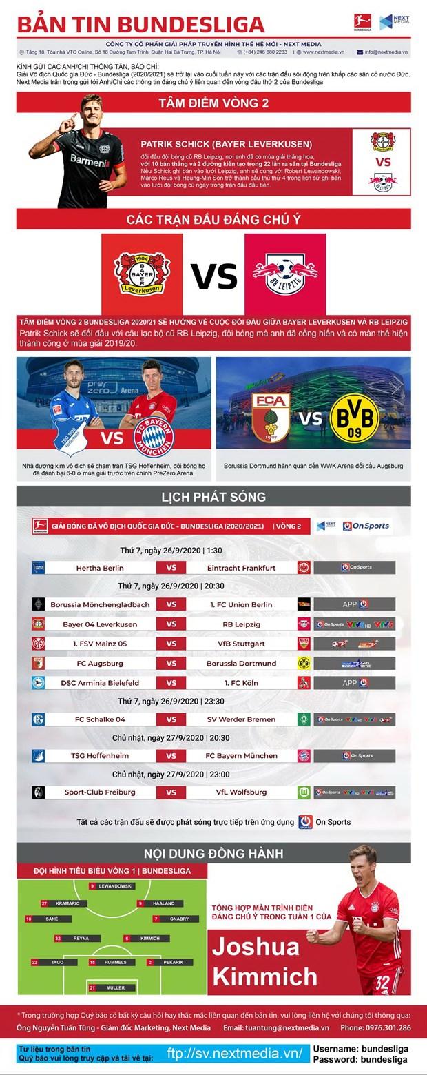 Vong 2 Bundesliga: Leverkusen dau Leipzig, Bayern tiep tuc huy diet hinh anh 2