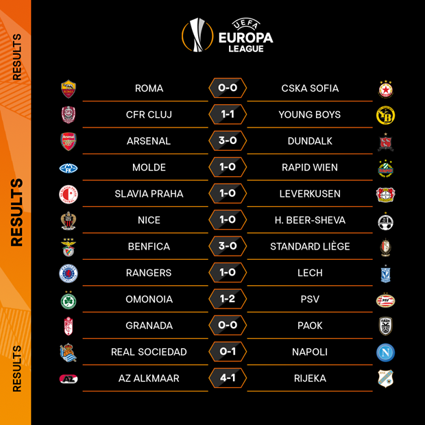 Europa League: Arsenal va AC Milan thang lon, Tottenham bai tran hinh anh 4