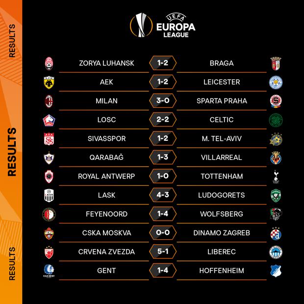 Europa League: Arsenal va AC Milan thang lon, Tottenham bai tran hinh anh 5