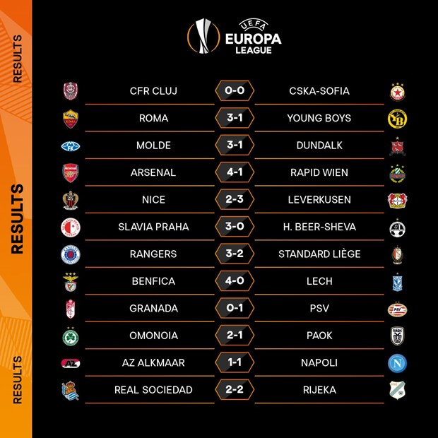 Europa League: Cac dai dien Anh, Duc deu gianh ve vao vong 1/16 hinh anh 2