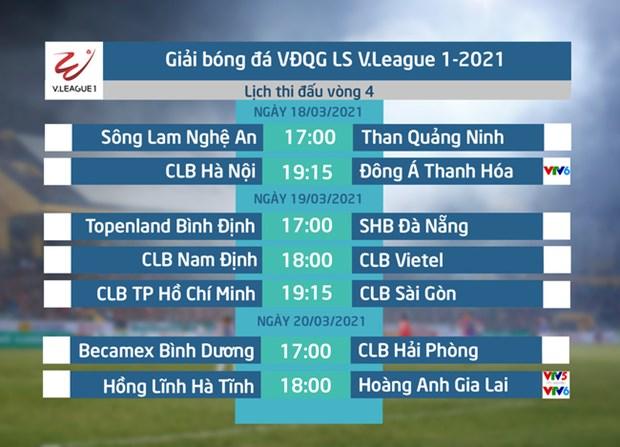 Vong 4 V-League 2021: Ha Noi FC 'dai chien' Dong A Thanh Hoa hinh anh 2