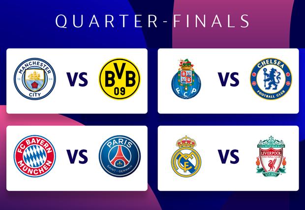 Kết quả bốc thăm tứ kết Champions League