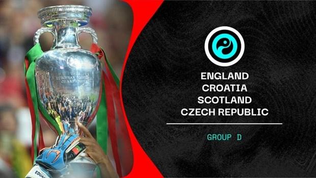 Danh sach cau thu cac doi tuyen cua bang D tham du EURO 2020 hinh anh 1