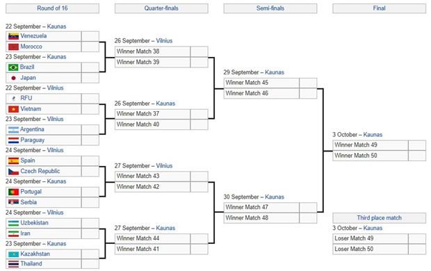 Xac dinh xong 16 doi tuyen gop mat o vong 1/8 FIFA Futsal World Cup hinh anh 2